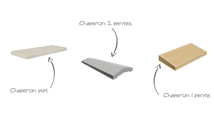 Explicatif différents modèles de chaperon. chaperon plat - 2 pentes - 1 pente