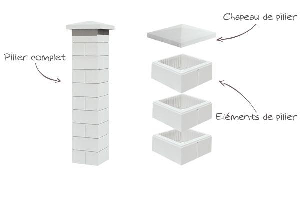 Explicatif de la composition d'un pilier - Pilier lisse blanc - chapeau de pilier pointe de diamant lisse blanc WESER