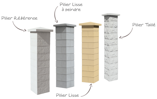 Différents modèles de pilier. Pilier Reference, Pilier Lisse Déco, Pilier Lisse, Pilier Taillé WESER